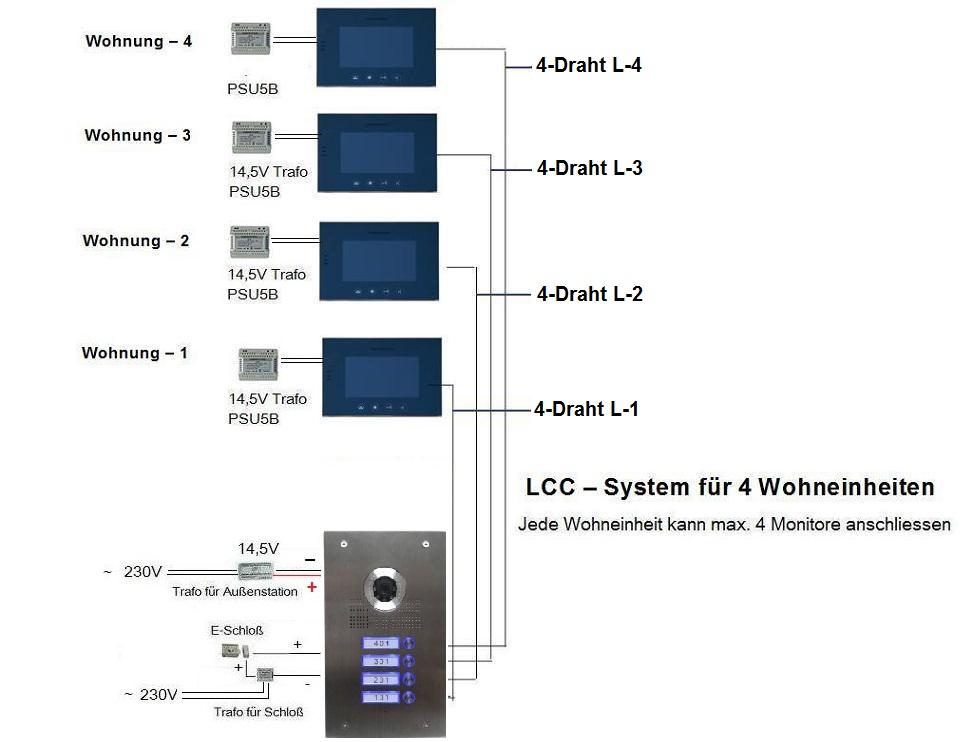 4 fam haus video t rsprechanlage weitwinkel kamera105 7zoll monitore 23mm flach ebay. Black Bedroom Furniture Sets. Home Design Ideas