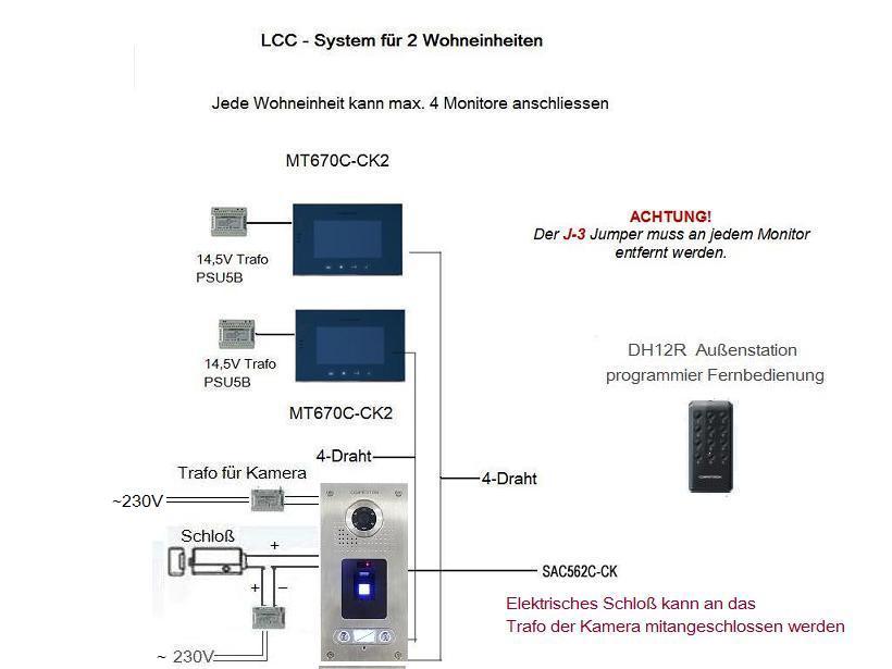 Großartig Rca Anschlussdiagramm Ideen - Elektrische Schaltplan-Ideen ...